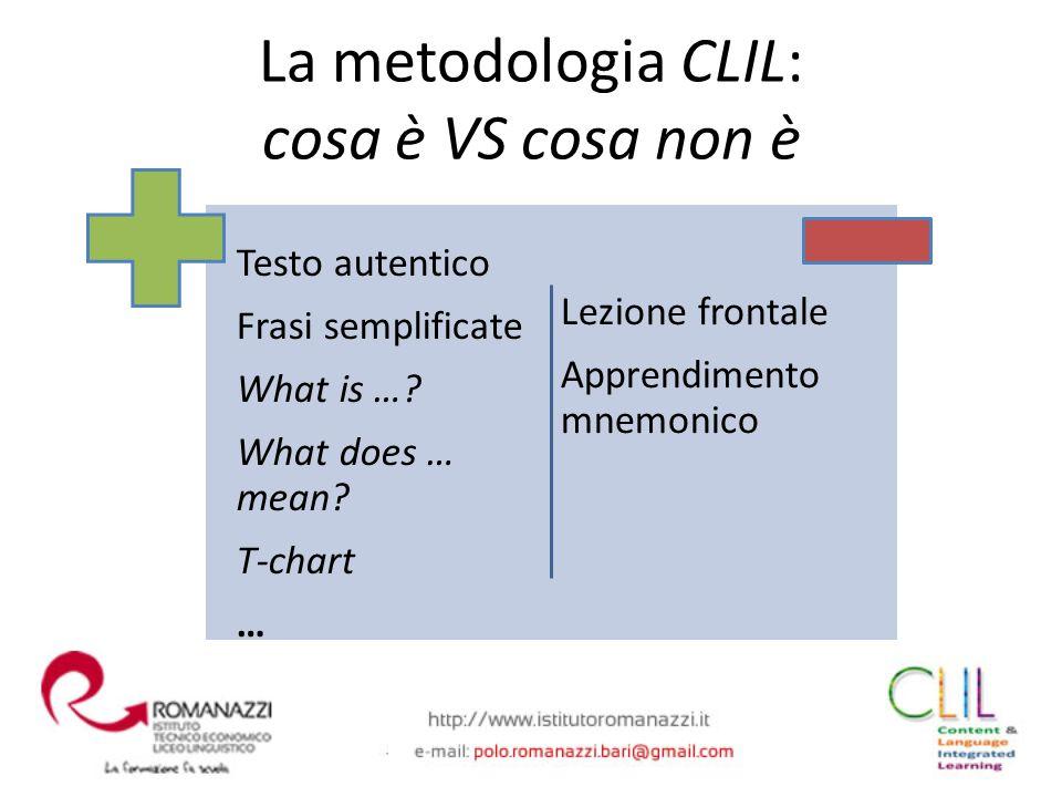 Testo autentico Frasi semplificate What is …? What does … mean? T-chart … Lezione frontale Apprendimento mnemonico La metodologia CLIL: cosa è VS cosa