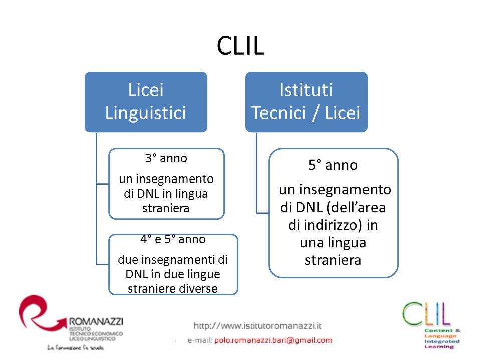 Licei Linguistici 3° anno un insegnamento di DNL in lingua straniera 4° e 5° anno due insegnamenti di DNL in due lingue straniere diverse Istituti Tec