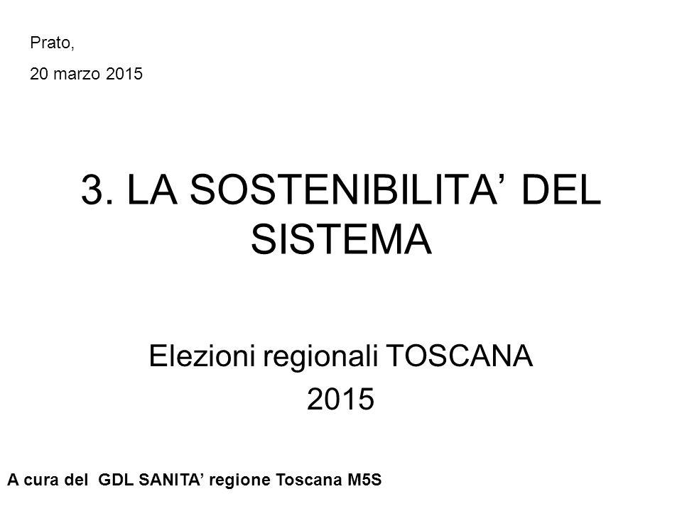 3. LA SOSTENIBILITA' DEL SISTEMA Elezioni regionali TOSCANA 2015 A cura del GDL SANITA' regione Toscana M5S Prato, 20 marzo 2015