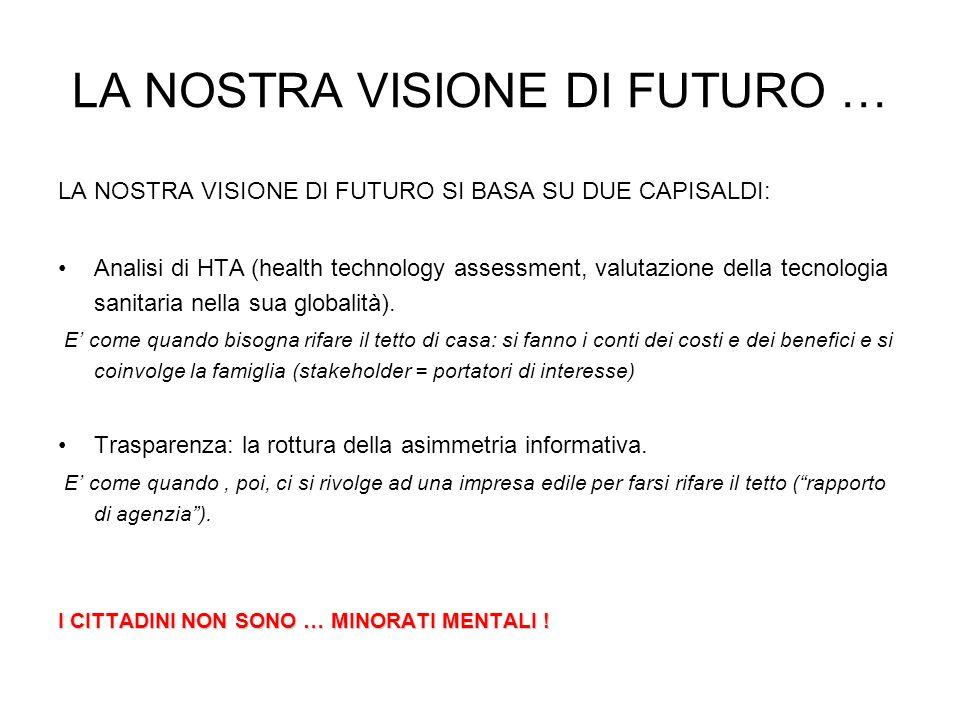 LA NOSTRA VISIONE DI FUTURO … LA NOSTRA VISIONE DI FUTURO SI BASA SU DUE CAPISALDI: Analisi di HTA (health technology assessment, valutazione della tecnologia sanitaria nella sua globalità).