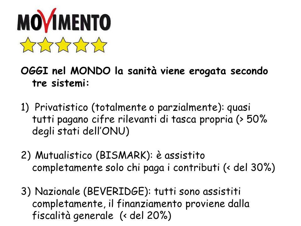 … GRAZIE per commenti, critiche, o anche chiarimenti, aiuto, supporto : lippi.giuseppe@alice.it