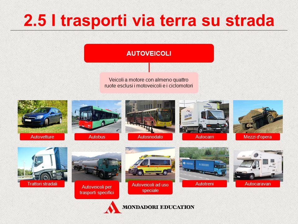 2.4 I trasporti via terra su strada MOTOVEICOLI Non possono superare i 4 metri di lunghezza, 1,6 metri di larghezza e 2,5 metri di altezza e i 400 kg