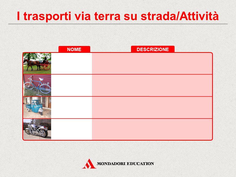 I trasporti via terra su strada/Attività Indica per ciascuno dei veicoli rappresentati nelle seguenti foto il nome e le caratteristiche che lo differe