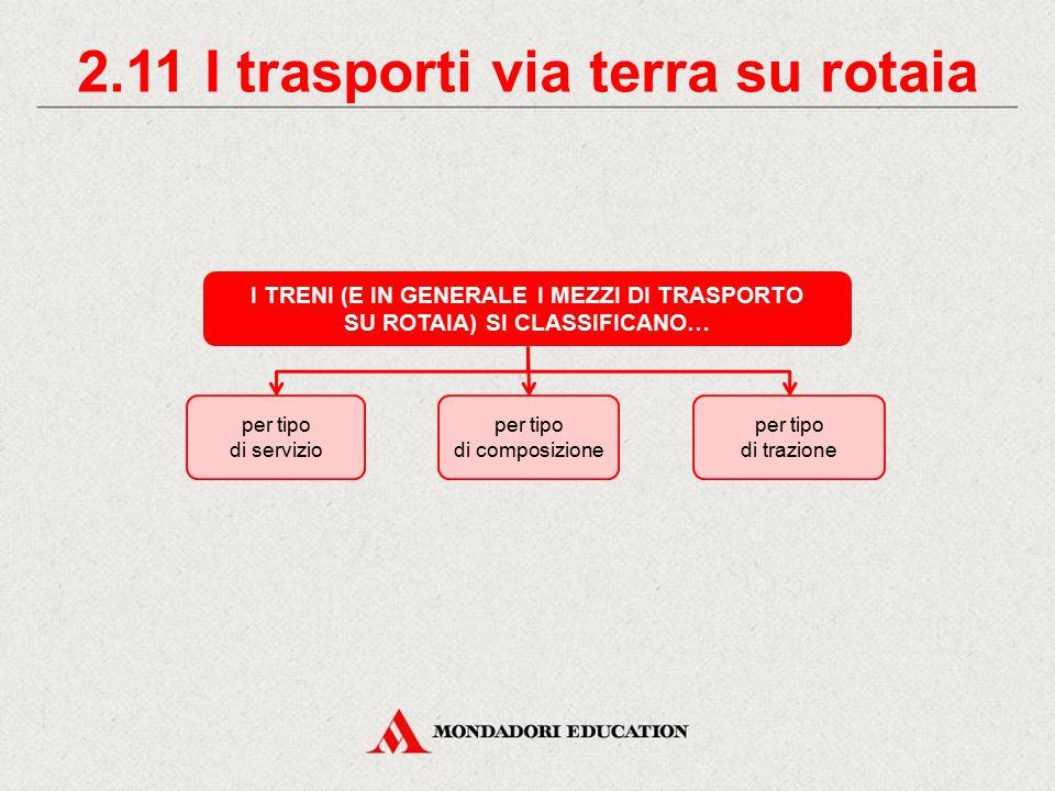 2.10 I trasporti via terra su rotaia TRENO È un mezzo di trasporto pubblico per eccellenza Il treno è in genere composto da un mezzo di trazione, la l