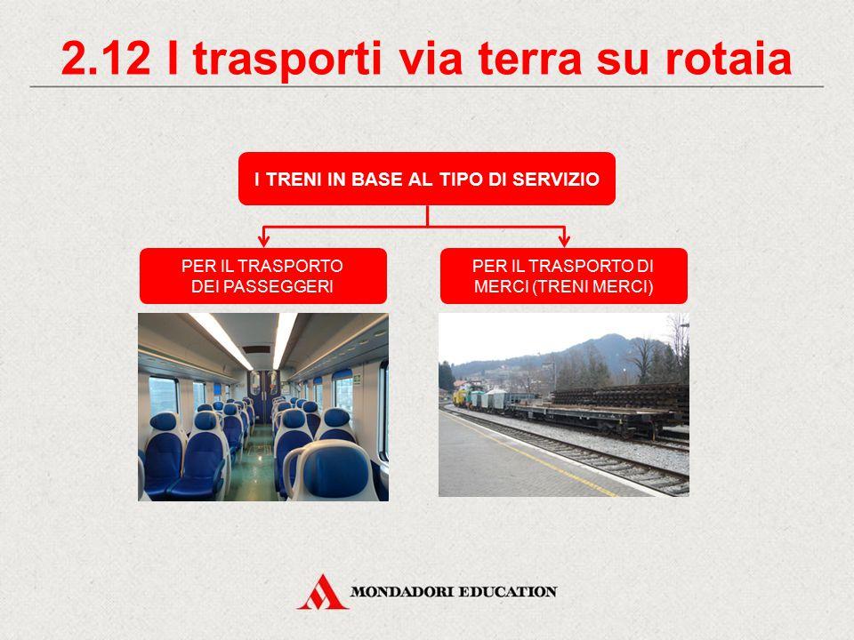 2.11 I trasporti via terra su rotaia I TRENI (E IN GENERALE I MEZZI DI TRASPORTO SU ROTAIA) SI CLASSIFICANO… per tipo di trazione per tipo di servizio