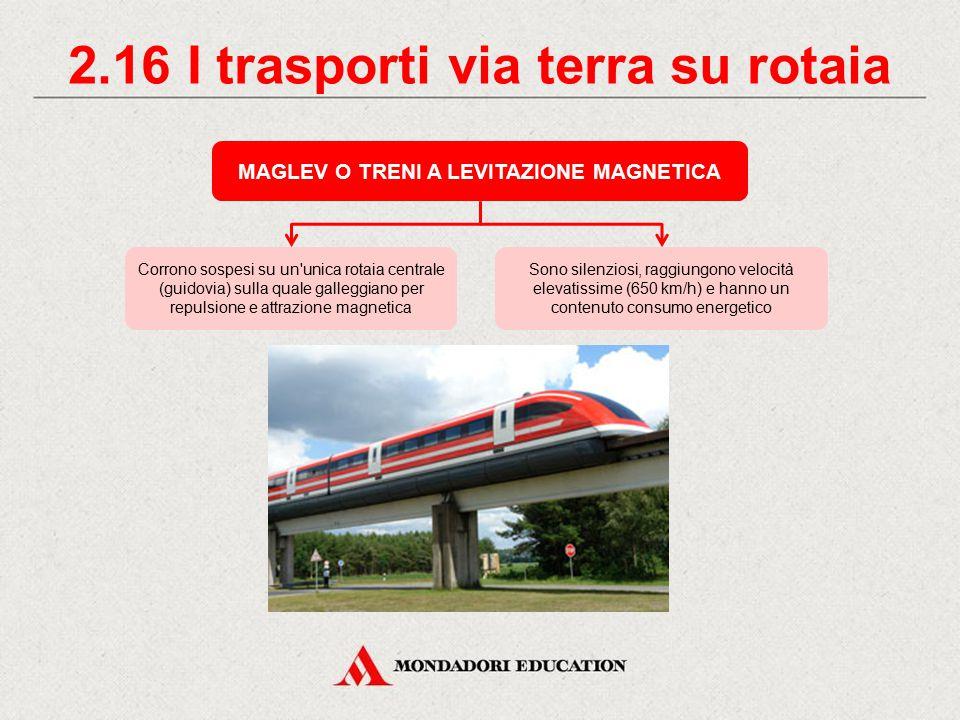 2.15 I trasporti via terra su rotaia TRENI NAVETTA Treni passeggeri composti da carrozze trainate o spinte da un locomotore e da una cabina di guida a