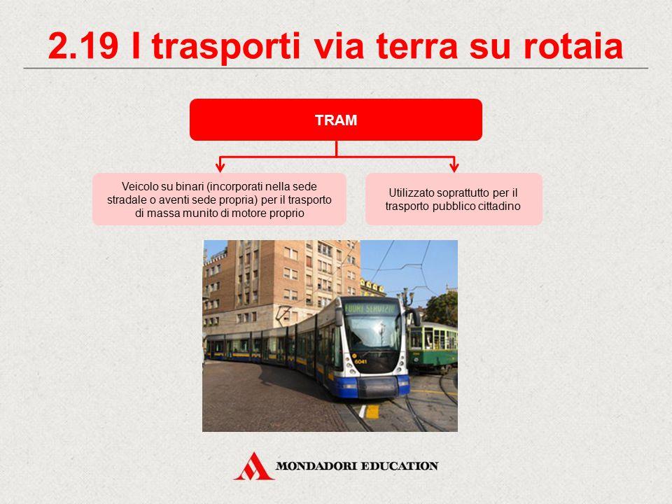 2.18 I trasporti via terra su rotaia FERROVIA METROPOLITANA Sistema di trasporto rapido di massa di tipo ferroviario, con un'elevata frequenza di cors