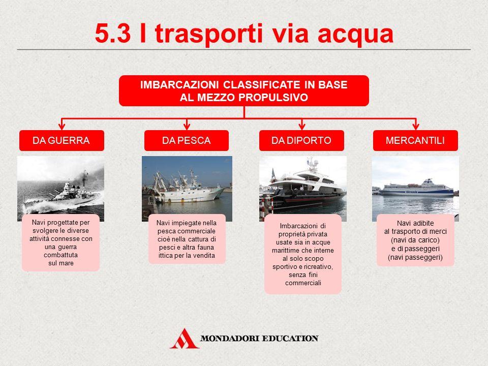 5.2 I trasporti via acqua IMBARCAZIONI CLASSIFICATE IN BASE AL MEZZO PROPULSIVO A motoreA remi A vela