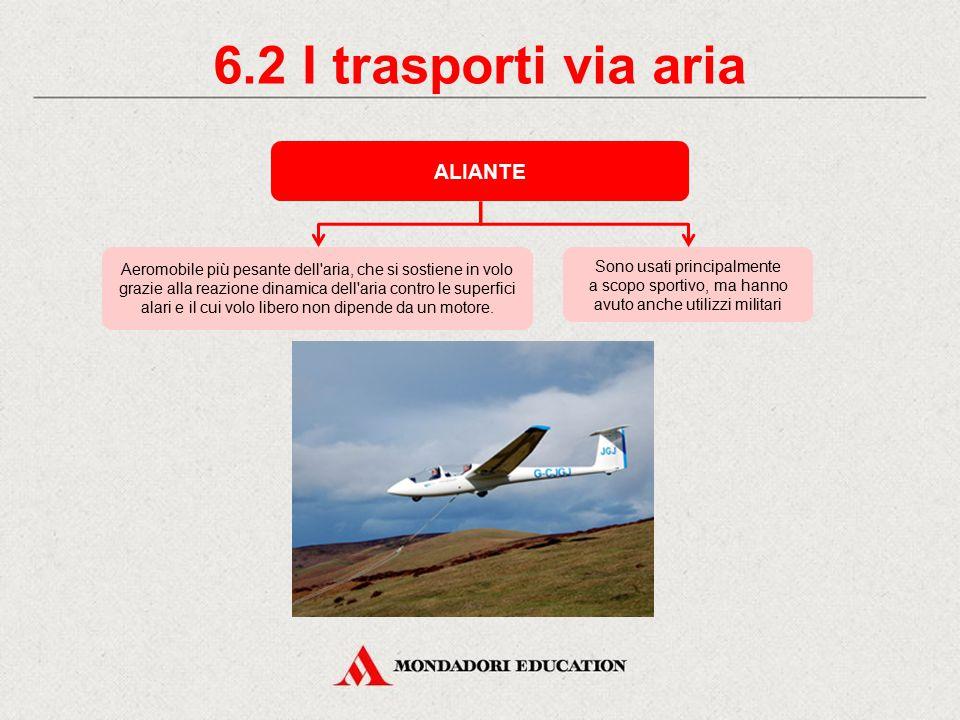6.1 I trasporti via aria AEROSTATO Appartengono a questa categoria le mongolfiere e i dirigibili Aeromobile che vola per sostentazione statica, in qua