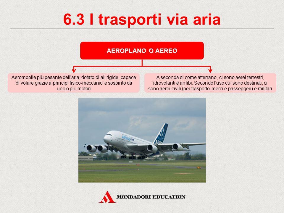 6.2 I trasporti via aria ALIANTE Sono usati principalmente a scopo sportivo, ma hanno avuto anche utilizzi militari Aeromobile più pesante dell'aria,