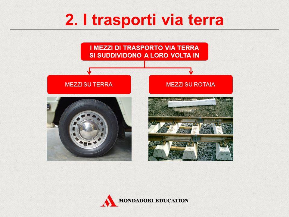 1. Classificazione dei trasporti I TRASPORTI SI CLASSIFICANO VEICOLI VIA TERRA VEICOLI VIA ARIA VEICOLI VIA ACQUA IN BASE AL MEZZO VEICOLI PER TRASPOR