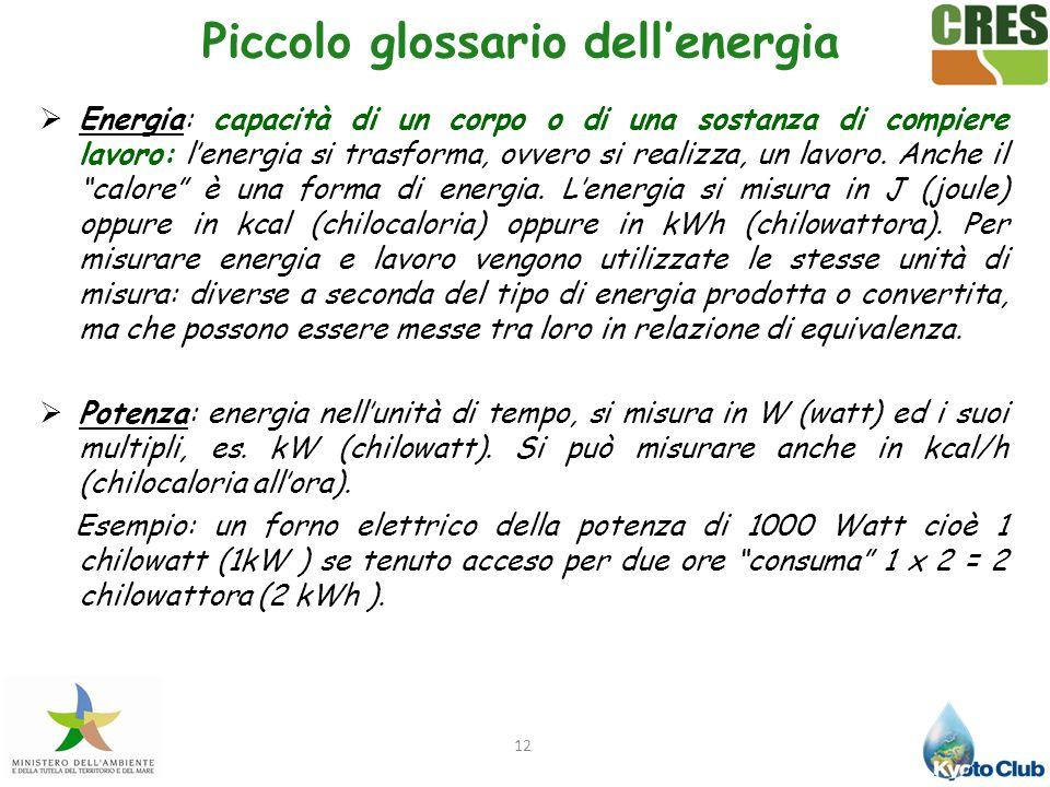 12 Piccolo glossario dell'energia  Energia: capacità di un corpo o di una sostanza di compiere lavoro: l'energia si trasforma, ovvero si realizza, un