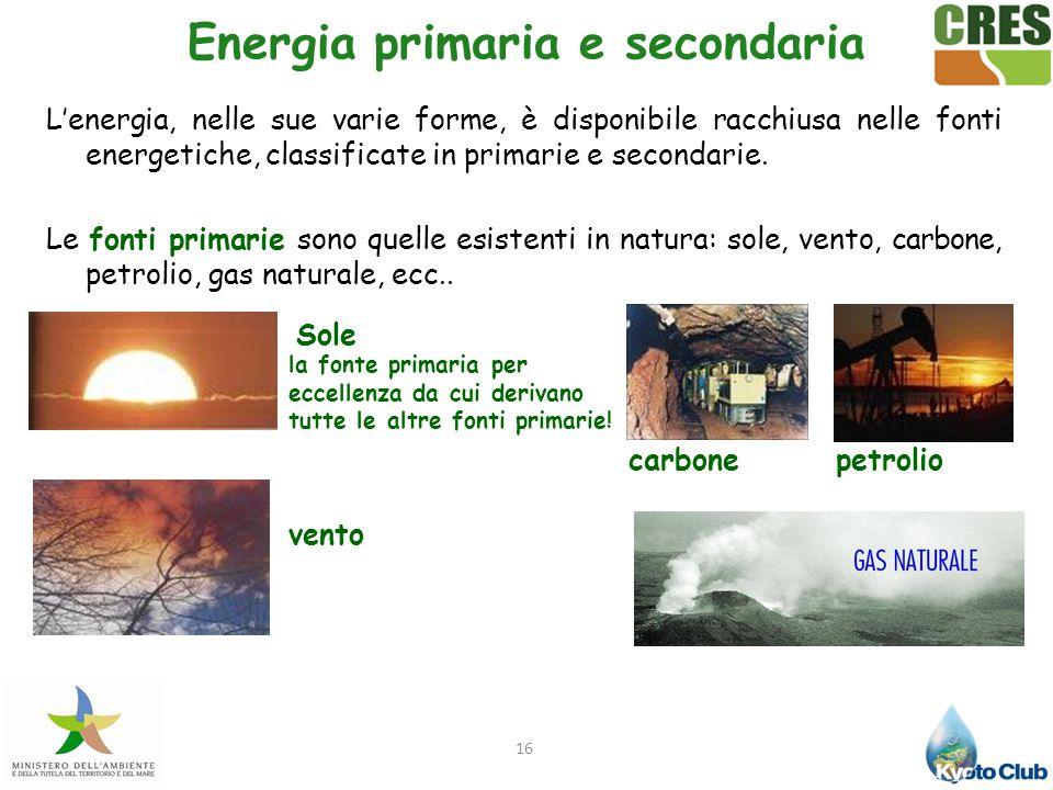 16 L'energia, nelle sue varie forme, è disponibile racchiusa nelle fonti energetiche, classificate in primarie e secondarie. Le fonti primarie sono qu