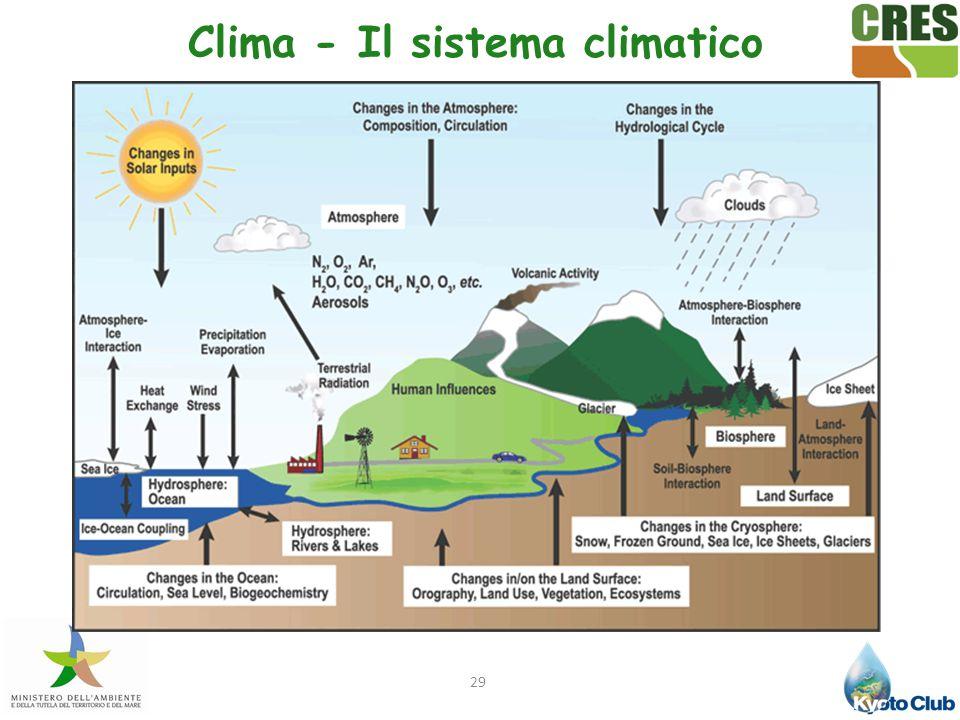 29 Clima - Il sistema climatico