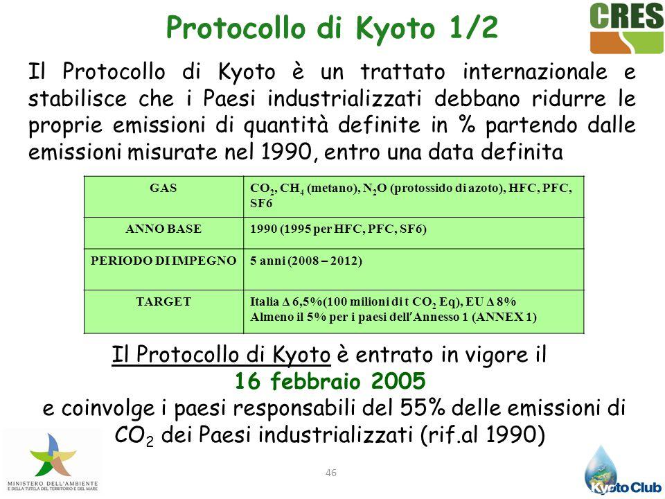 46 Il Protocollo di Kyoto è un trattato internazionale e stabilisce che i Paesi industrializzati debbano ridurre le proprie emissioni di quantità defi