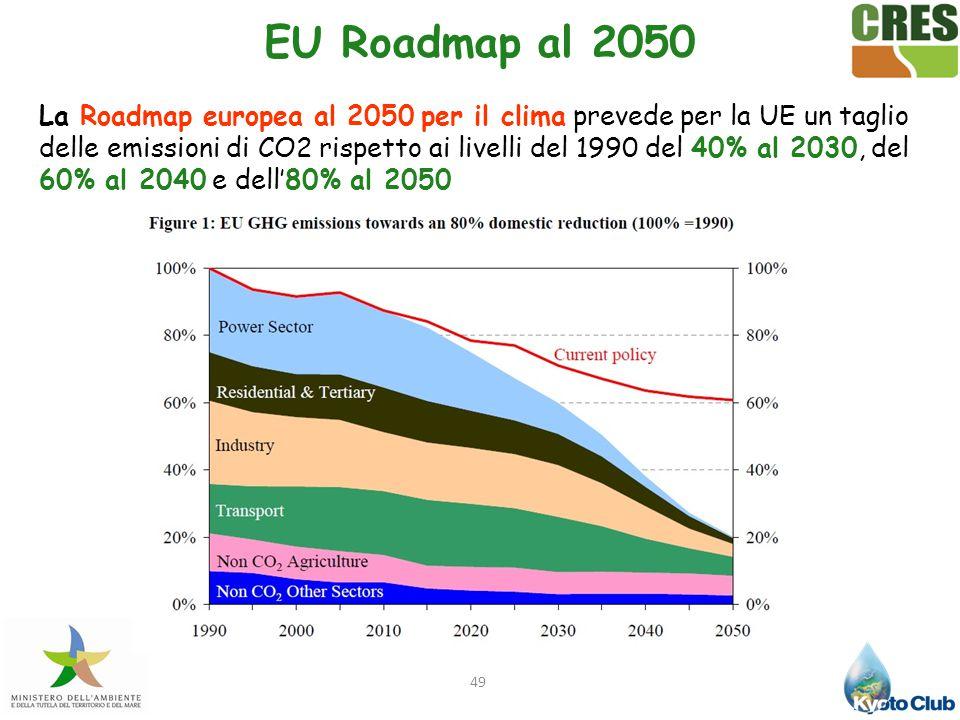 49 EU Roadmap al 2050 La Roadmap europea al 2050 per il clima prevede per la UE un taglio delle emissioni di CO2 rispetto ai livelli del 1990 del 40%