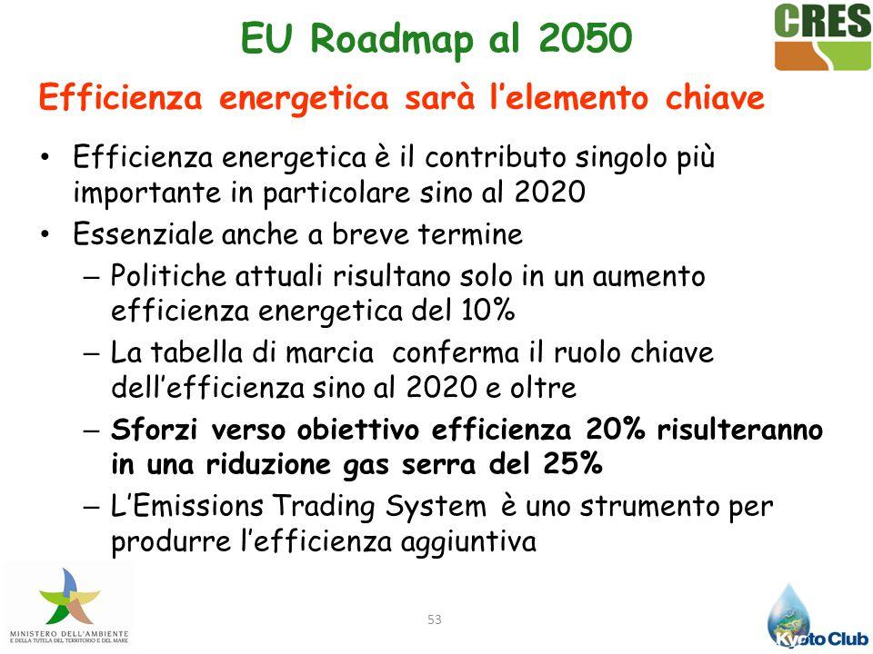 53 Efficienza energetica è il contributo singolo più importante in particolare sino al 2020 Essenziale anche a breve termine – Politiche attuali risul