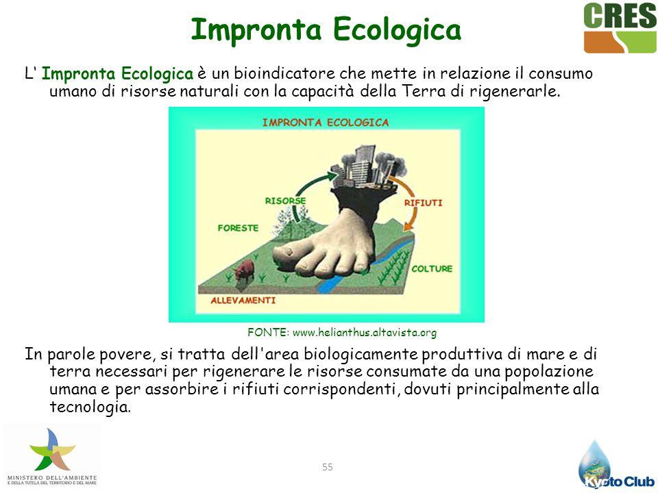 55 Impronta Ecologica L' Impronta Ecologica è un bioindicatore che mette in relazione il consumo umano di risorse naturali con la capacità della Terra