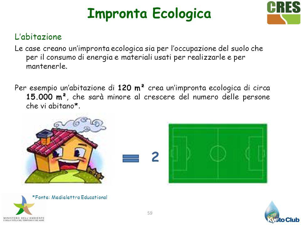 59 L'abitazione Le case creano un'impronta ecologica sia per l'occupazione del suolo che per il consumo di energia e materiali usati per realizzarle e