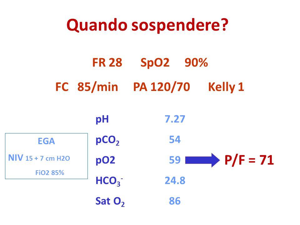 Quando sospendere? FR 28 SpO2 90% FC 85/min PA 120/70 Kelly 1 86Sat O 2 24.8HCO 3 - 59pO2 54pCO 2 7.27pH EGA NIV 15 + 7 cm H2O FiO2 85% P/F = 71