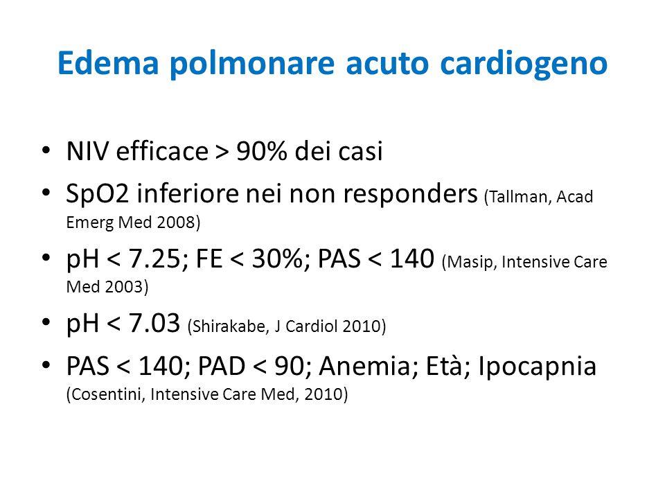 Edema polmonare acuto cardiogeno NIV efficace > 90% dei casi SpO2 inferiore nei non responders (Tallman, Acad Emerg Med 2008) pH < 7.25; FE < 30%; PAS