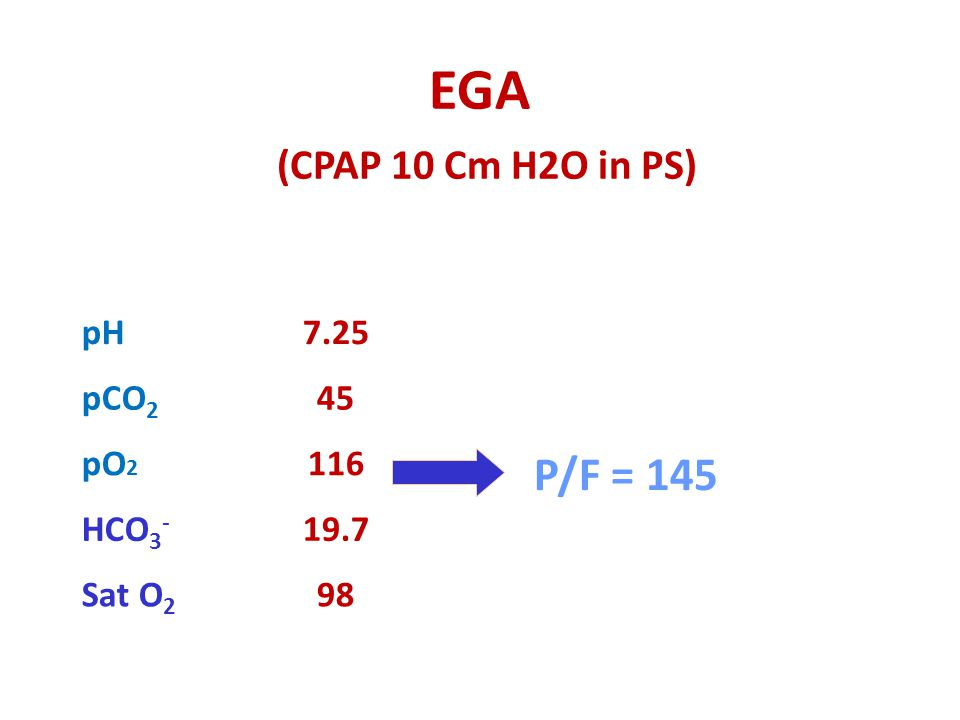 EGA (CPAP 10 Cm H2O in PS) 98Sat O 2 19.7HCO 3 - 116pO 2 45pCO 2 7.25pH P/F = 145