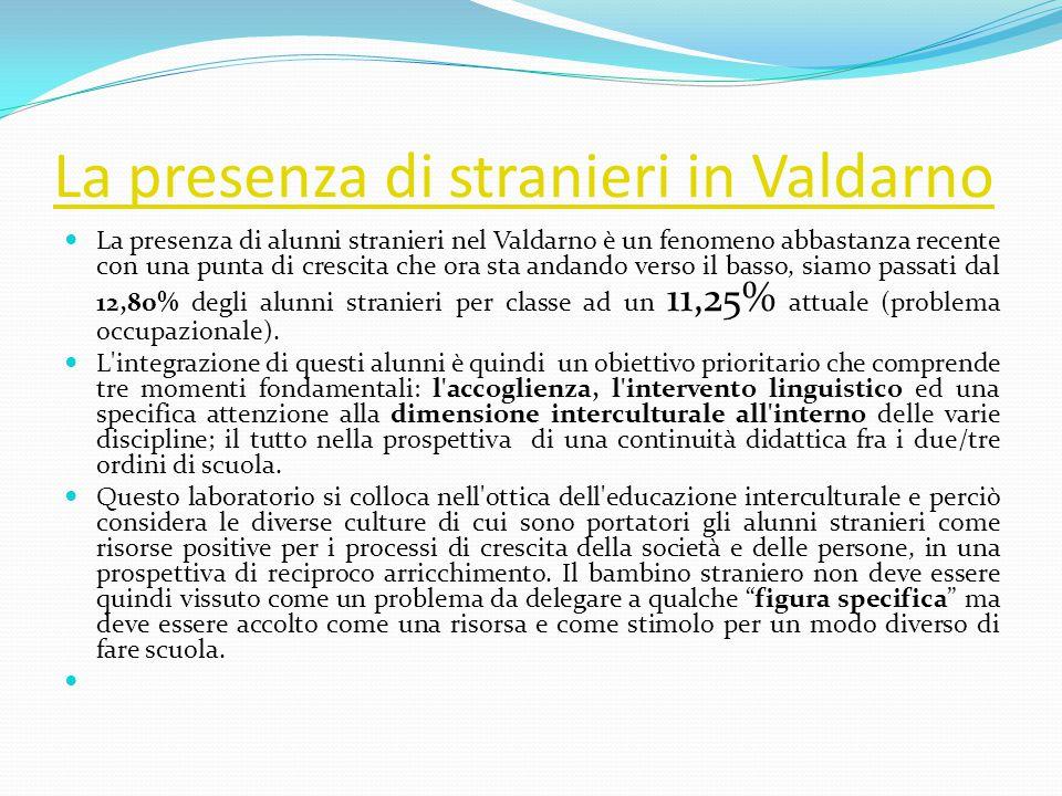 La presenza di stranieri in Valdarno La presenza di alunni stranieri nel Valdarno è un fenomeno abbastanza recente con una punta di crescita che ora s