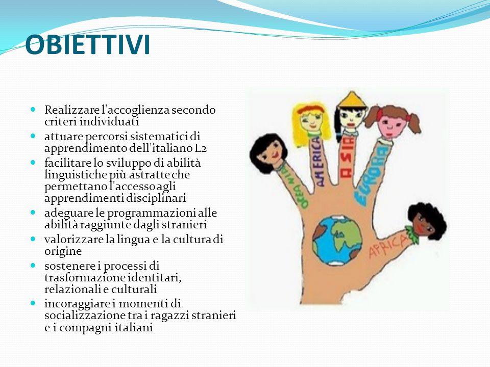 OBIETTIVI Realizzare l'accoglienza secondo criteri individuati attuare percorsi sistematici di apprendimento dell'italiano L2 facilitare lo sviluppo d