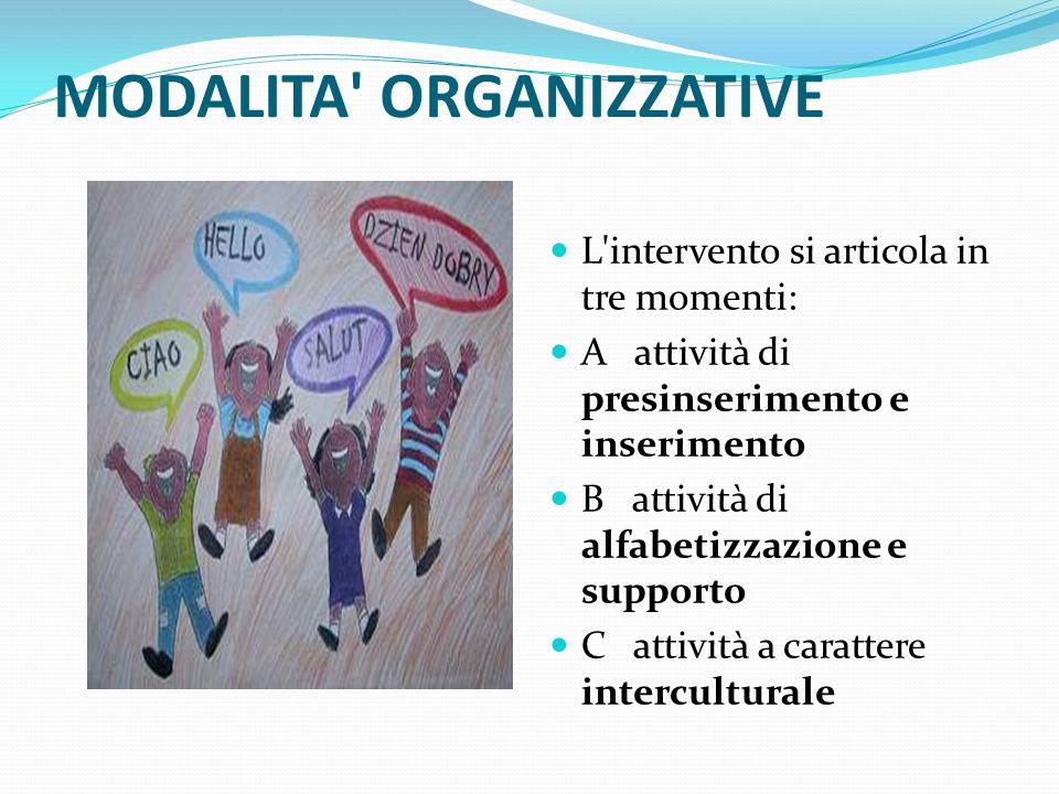 MODALITA' ORGANIZZATIVE L'intervento si articola in tre momenti: A attività di presinserimento e inserimento B attività di alfabetizzazione e supporto