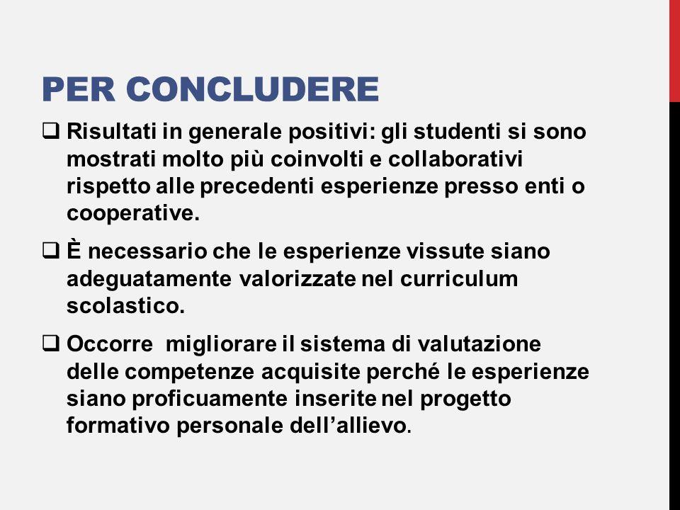 PER CONCLUDERE  Risultati in generale positivi: gli studenti si sono mostrati molto più coinvolti e collaborativi rispetto alle precedenti esperienze