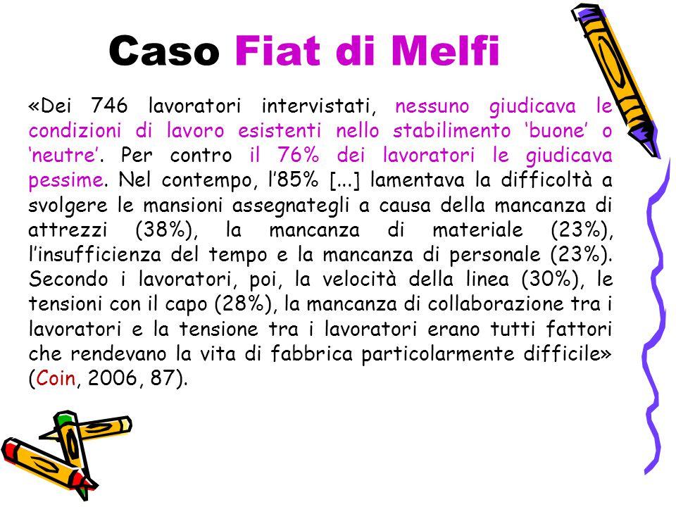 Caso Fiat di Melfi «Dei 746 lavoratori intervistati, nessuno giudicava le condizioni di lavoro esistenti nello stabilimento 'buone' o 'neutre'.
