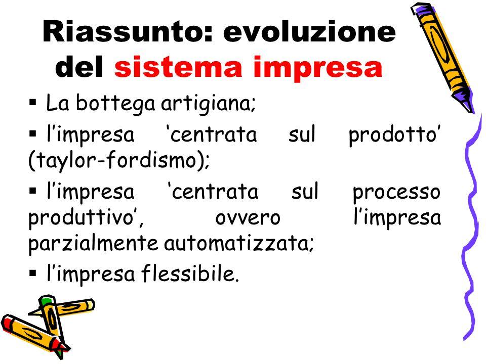 Riassunto: evoluzione del sistema impresa  La bottega artigiana;  l'impresa 'centrata sul prodotto' (taylor-fordismo);  l'impresa 'centrata sul processo produttivo', ovvero l'impresa parzialmente automatizzata;  l'impresa flessibile.