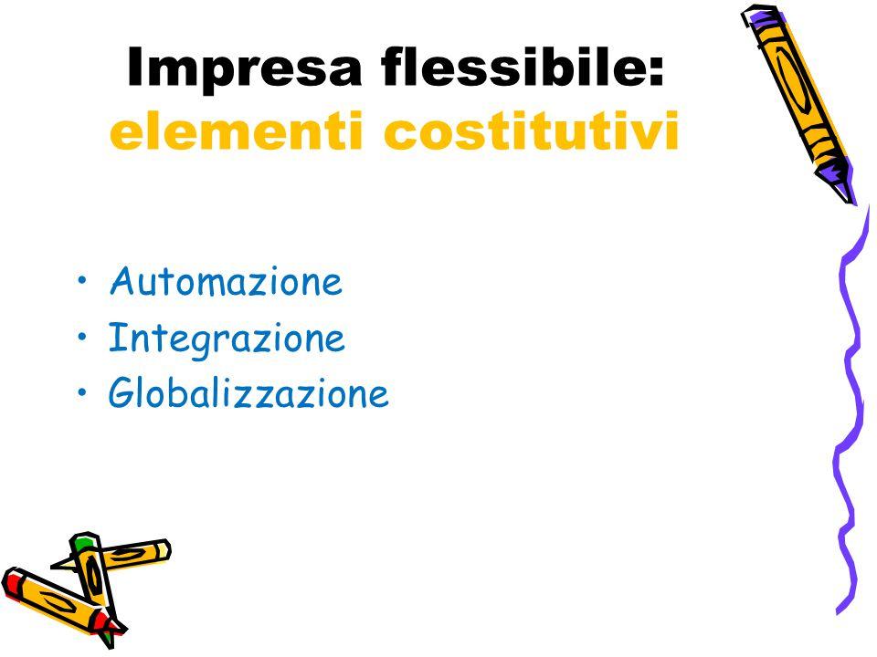 Impresa flessibile: elementi costitutivi Automazione Integrazione Globalizzazione