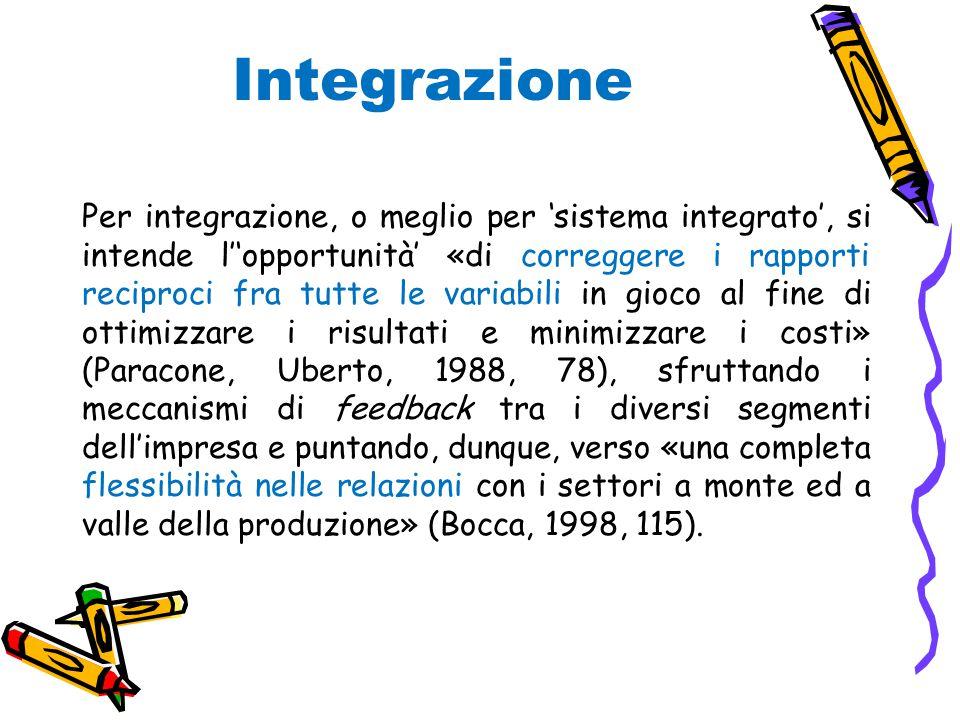 Integrazione Per integrazione, o meglio per 'sistema integrato', si intende l''opportunità' «di correggere i rapporti reciproci fra tutte le variabili in gioco al fine di ottimizzare i risultati e minimizzare i costi» (Paracone, Uberto, 1988, 78), sfruttando i meccanismi di feedback tra i diversi segmenti dell'impresa e puntando, dunque, verso «una completa flessibilità nelle relazioni con i settori a monte ed a valle della produzione» (Bocca, 1998, 115).