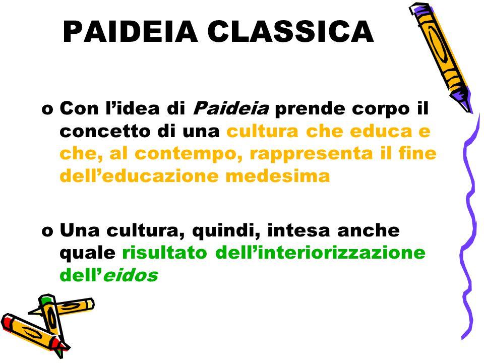 PAIDEIA CLASSICA oCon l'idea di Paideia prende corpo il concetto di una cultura che educa e che, al contempo, rappresenta il fine dell'educazione medesima oUna cultura, quindi, intesa anche quale risultato dell'interiorizzazione dell'eidos