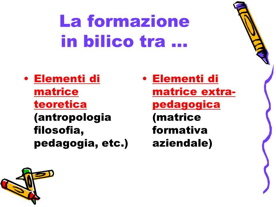 La formazione in bilico tra … Elementi di matrice teoretica (antropologia filosofia, pedagogia, etc.) Elementi di matrice extra- pedagogica (matrice formativa aziendale)