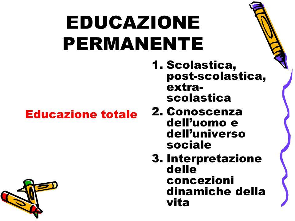 EDUCAZIONE PERMANENTE Educazione totale 1.Scolastica, post-scolastica, extra- scolastica 2.Conoscenza dell'uomo e dell'universo sociale 3.Interpretazione delle concezioni dinamiche della vita