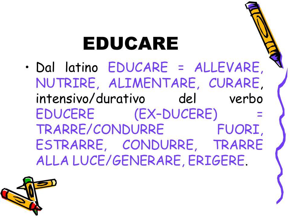 EDUCARE Dal latino EDUCARE = ALLEVARE, NUTRIRE, ALIMENTARE, CURARE, intensivo/durativo del verbo EDUCERE (EX–DUCERE) = TRARRE/CONDURRE FUORI, ESTRARRE, CONDURRE, TRARRE ALLA LUCE/GENERARE, ERIGERE.
