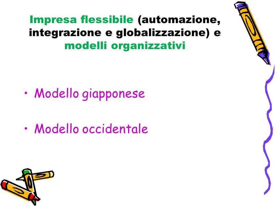 Impresa flessibile (automazione, integrazione e globalizzazione) e modelli organizzativi Modello giapponese Modello occidentale