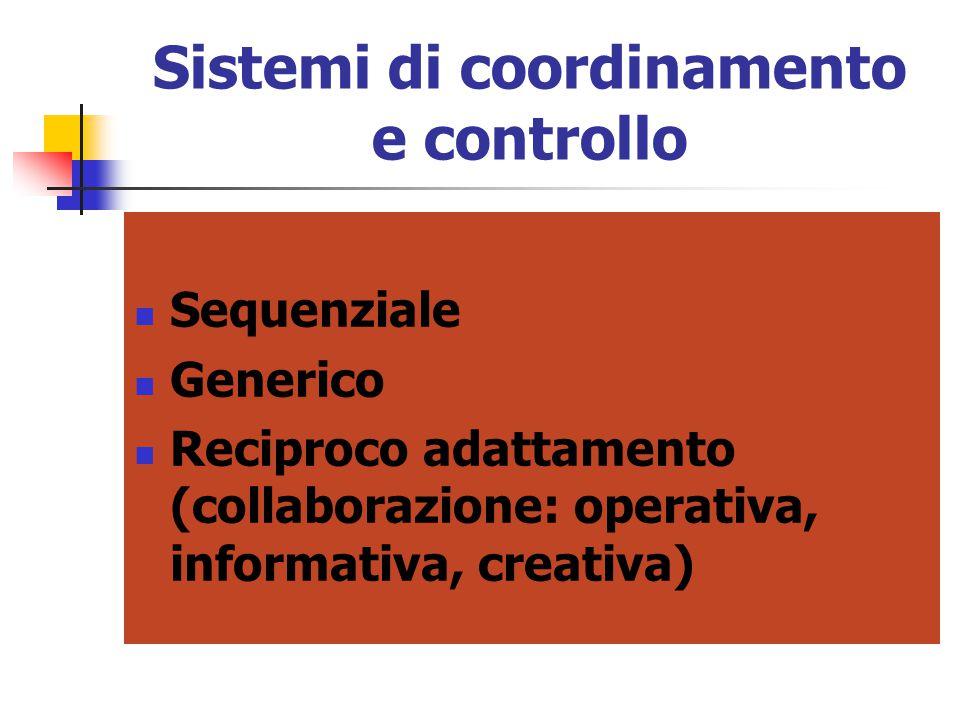 Sistemi di coordinamento e controllo Sequenziale Generico Reciproco adattamento (collaborazione: operativa, informativa, creativa)