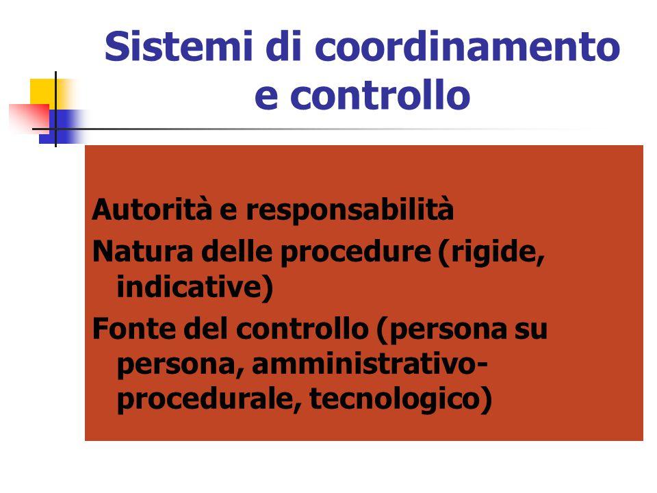 Sistemi di coordinamento e controllo Autorità e responsabilità Natura delle procedure (rigide, indicative) Fonte del controllo (persona su persona, am