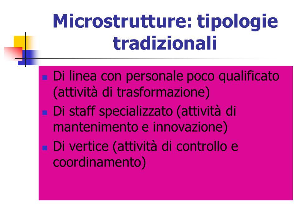 Microstrutture: tipologie tradizionali Di linea con personale poco qualificato (attività di trasformazione) Di staff specializzato (attività di manten