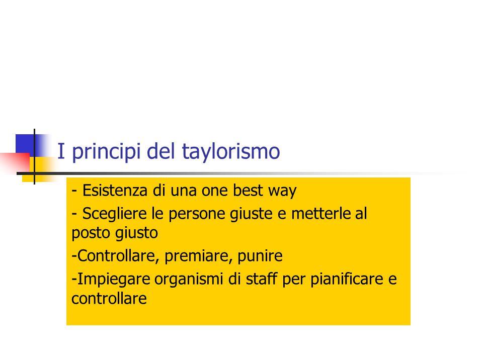I principi del taylorismo - Esistenza di una one best way - Scegliere le persone giuste e metterle al posto giusto -Controllare, premiare, punire -Imp