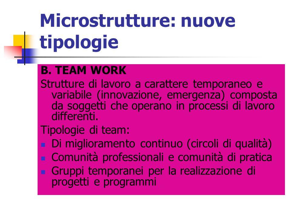 Microstrutture: nuove tipologie B. TEAM WORK Strutture di lavoro a carattere temporaneo e variabile (innovazione, emergenza) composta da soggetti che