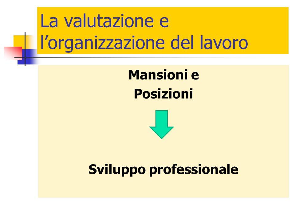 La valutazione e l'organizzazione del lavoro Mansioni e Posizioni Sviluppo professionale