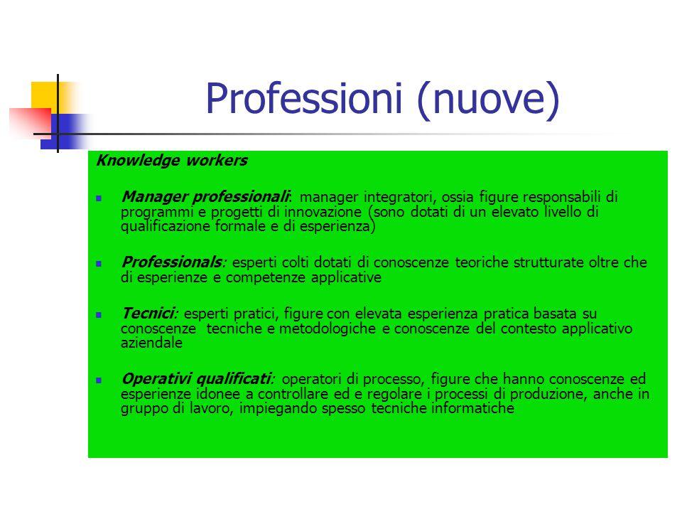 Professioni (nuove) Knowledge workers Manager professionali: manager integratori, ossia figure responsabili di programmi e progetti di innovazione (so