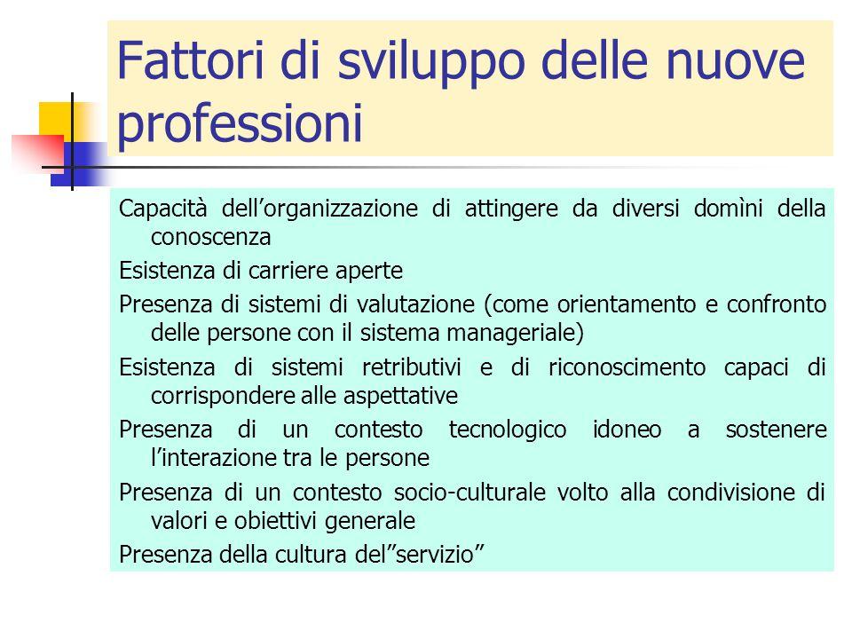 Fattori di sviluppo delle nuove professioni Capacità dell'organizzazione di attingere da diversi domìni della conoscenza Esistenza di carriere aperte