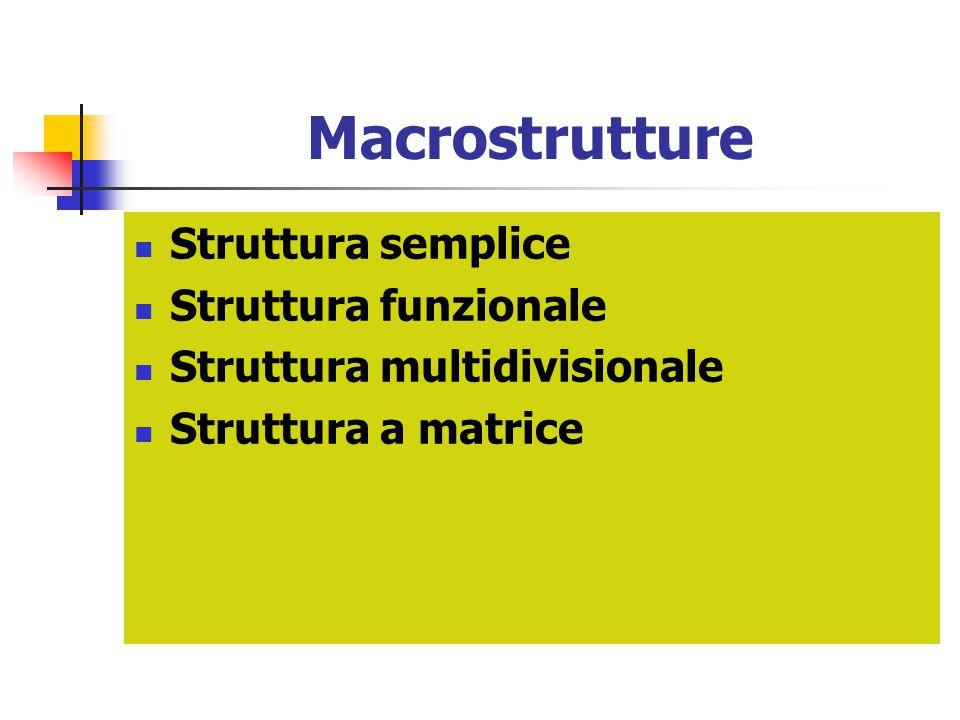 Macrostrutture Struttura semplice Struttura funzionale Struttura multidivisionale Struttura a matrice