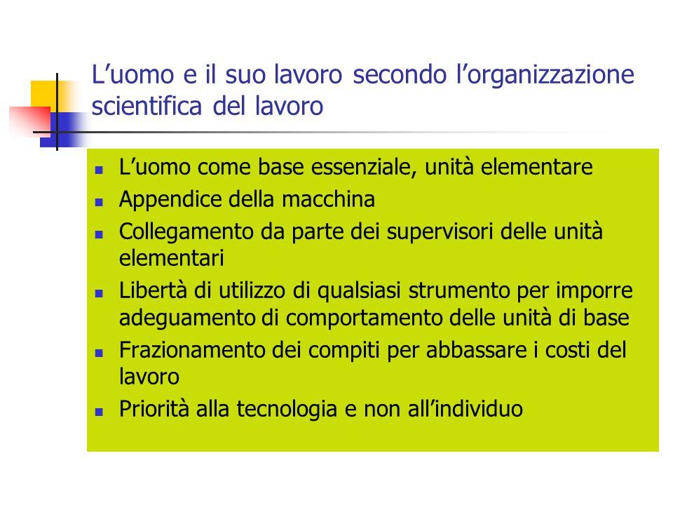 L'uomo e il suo lavoro secondo l'organizzazione scientifica del lavoro L'uomo come base essenziale, unità elementare Appendice della macchina Collegam