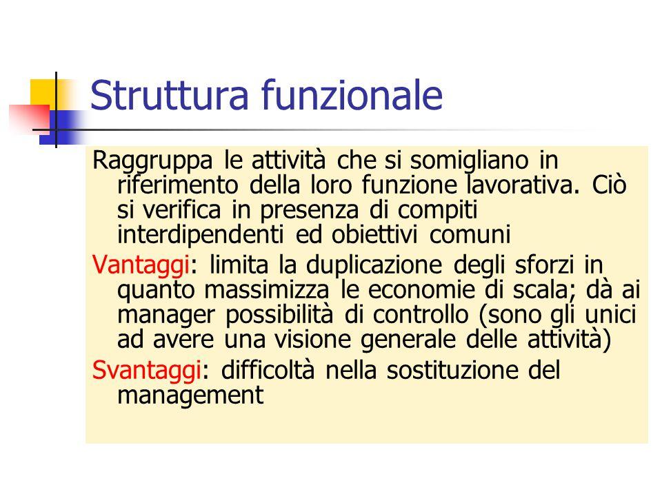 Struttura funzionale Raggruppa le attività che si somigliano in riferimento della loro funzione lavorativa. Ciò si verifica in presenza di compiti int